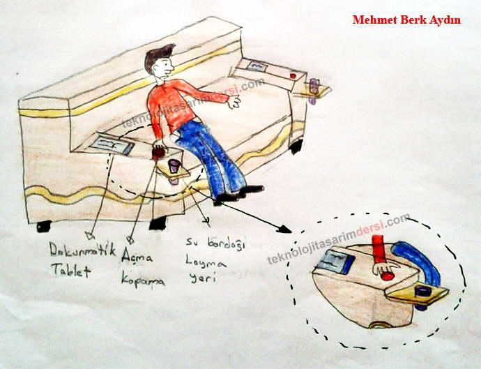 Teknoloji tasarım dersi kurgu kuşağı projesi 1