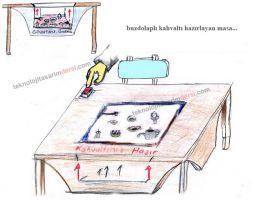 Teknoloji tasarım dersi kurgu kuşağı projesi 2